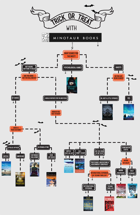 Halloween Flow Chart from Minotaur Books